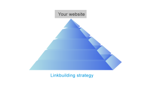 linkbuildingová pyramida