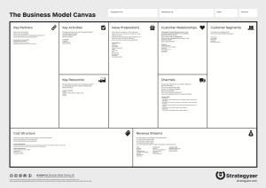 byznys model canvas